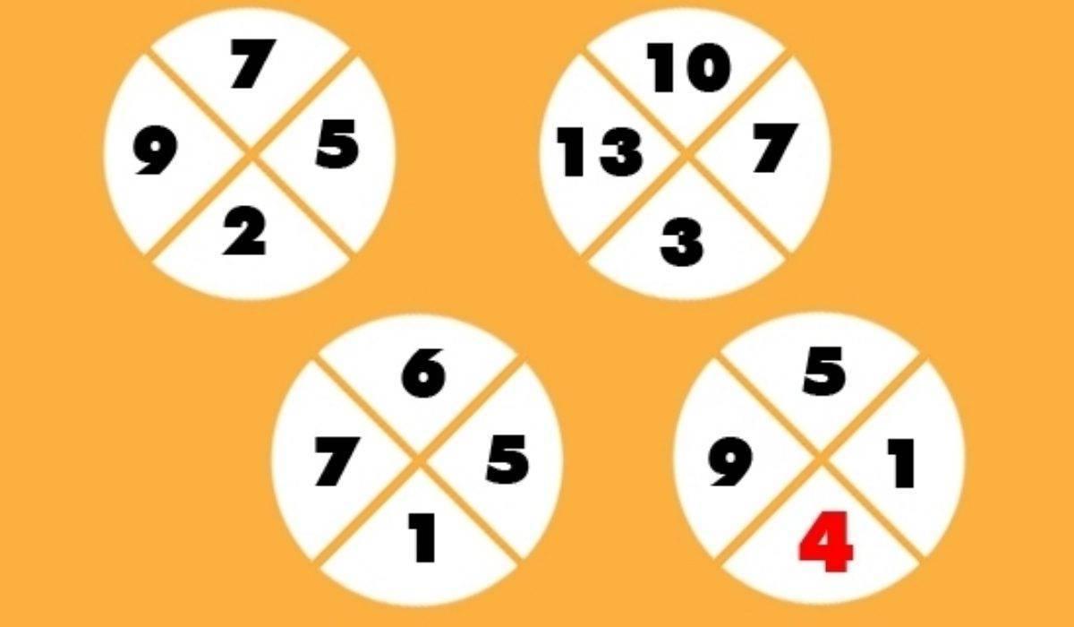 Rompicapo matematico spicchi soluzione