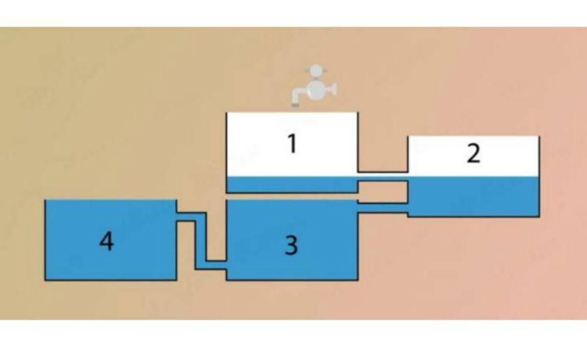 Rompicapo logiche taniche soluzione