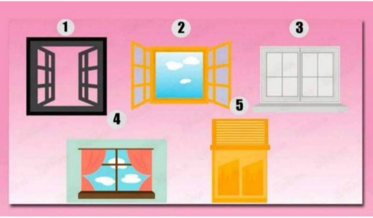 test delle finestre
