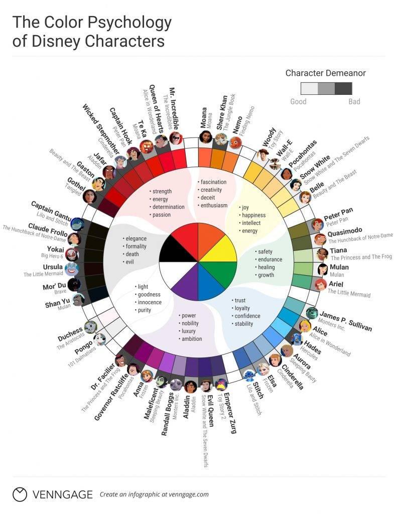 colori disney 2