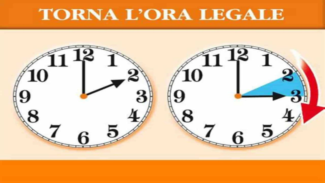 torna l'ora legale